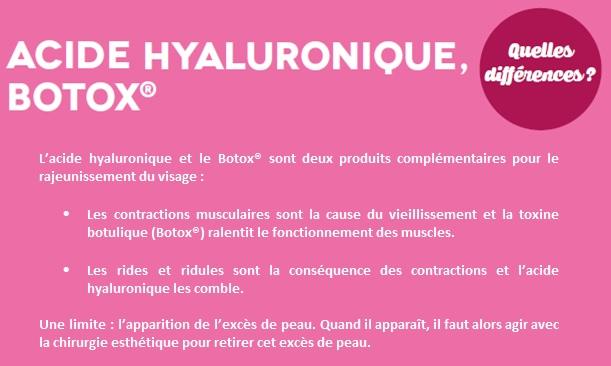 Vocation29-ACIDE HYALURONIQUE-BOTOX